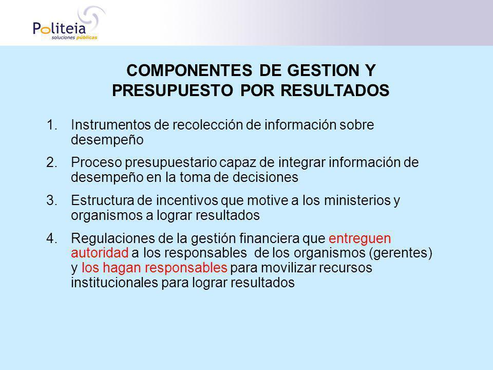 COMPONENTES DE GESTION Y PRESUPUESTO POR RESULTADOS 1.Instrumentos de recolección de información sobre desempeño 2.Proceso presupuestario capaz de int