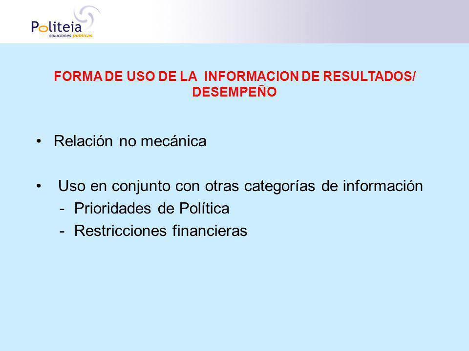FORMA DE USO DE LA INFORMACION DE RESULTADOS/ DESEMPEÑO Relación no mecánica Uso en conjunto con otras categorías de información -Prioridades de Polít