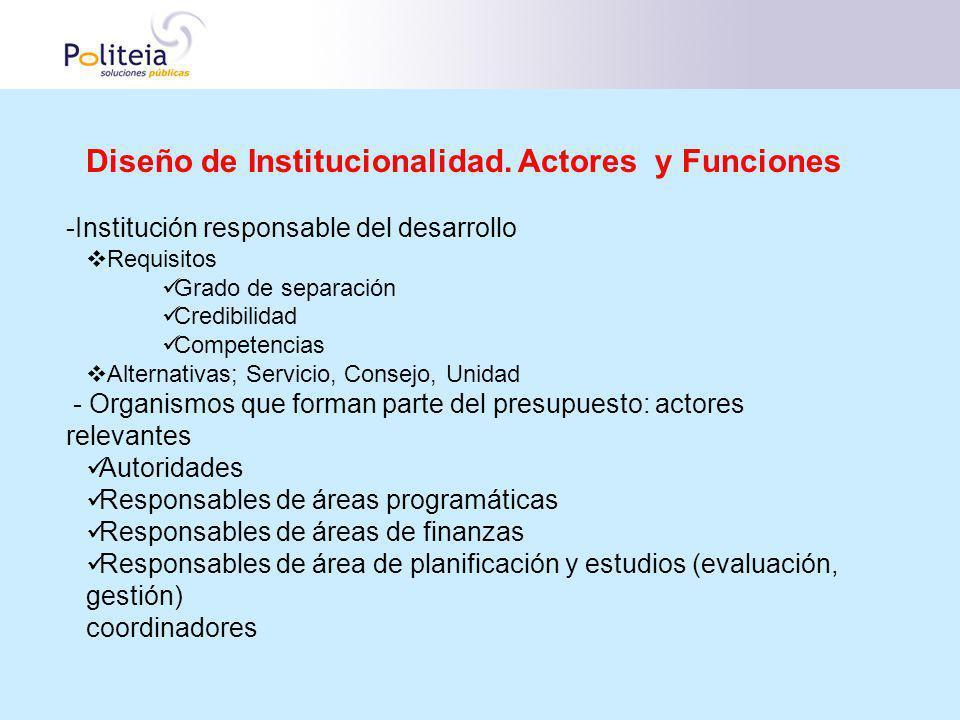 Diseño de Institucionalidad. Actores y Funciones -Institución responsable del desarrollo Requisitos Grado de separación Credibilidad Competencias Alte