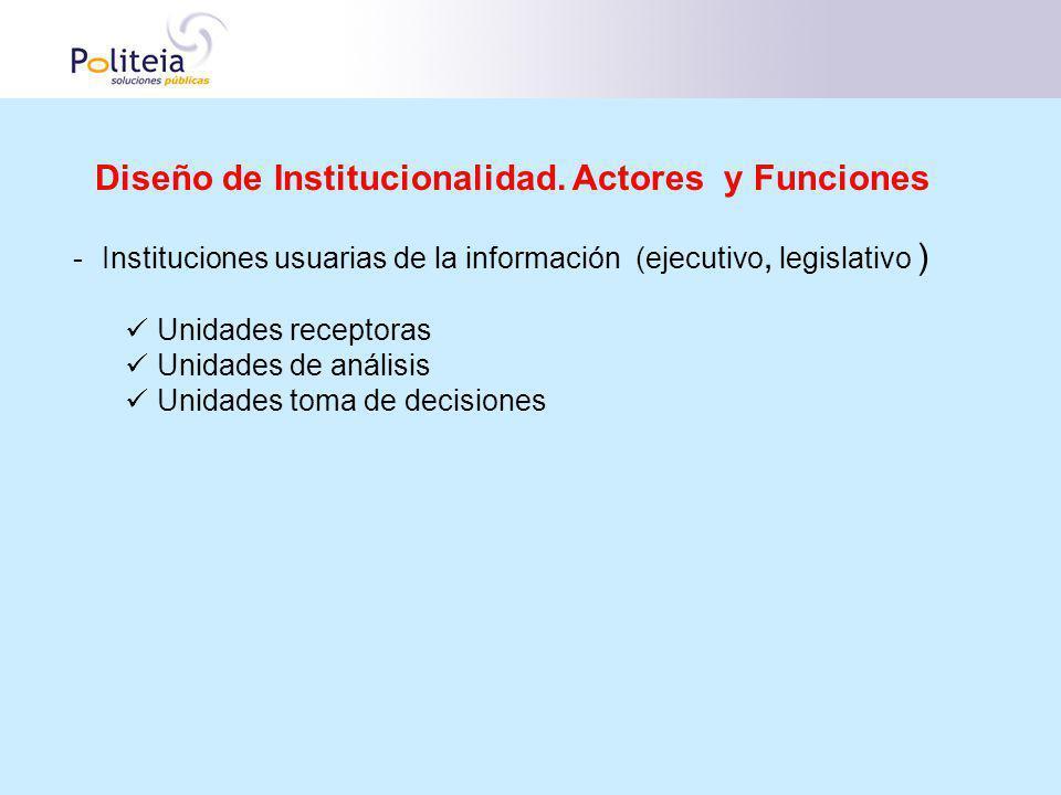 Diseño de Institucionalidad. Actores y Funciones - Instituciones usuarias de la información (ejecutivo, legislativo ) Unidades receptoras Unidades de