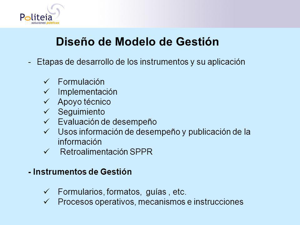 Diseño de Modelo de Gestión -Etapas de desarrollo de los instrumentos y su aplicación Formulación Implementación Apoyo técnico Seguimiento Evaluación