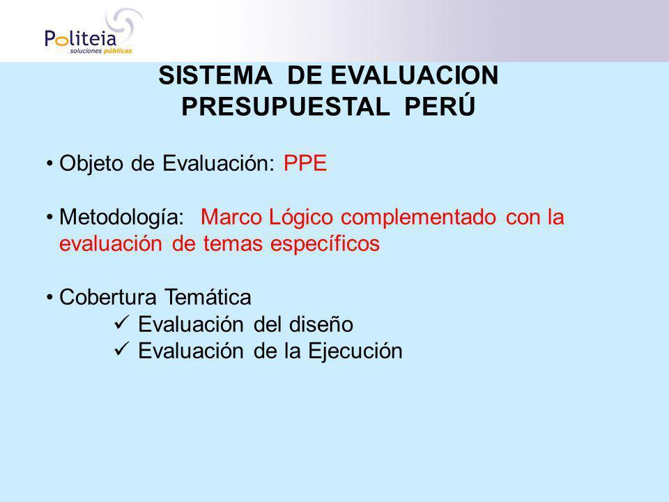 SISTEMA DE EVALUACION PRESUPUESTAL PERÚ Objeto de Evaluación: PPE Metodología: Marco Lógico complementado con la evaluación de temas específicos Cober