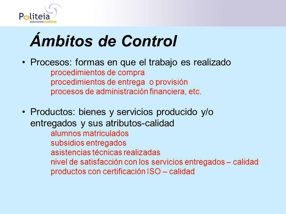 Ámbitos de Control Procesos: formas en que el trabajo es realizado procedimientos de compra procedimientos de entrega o provisión procesos de administ