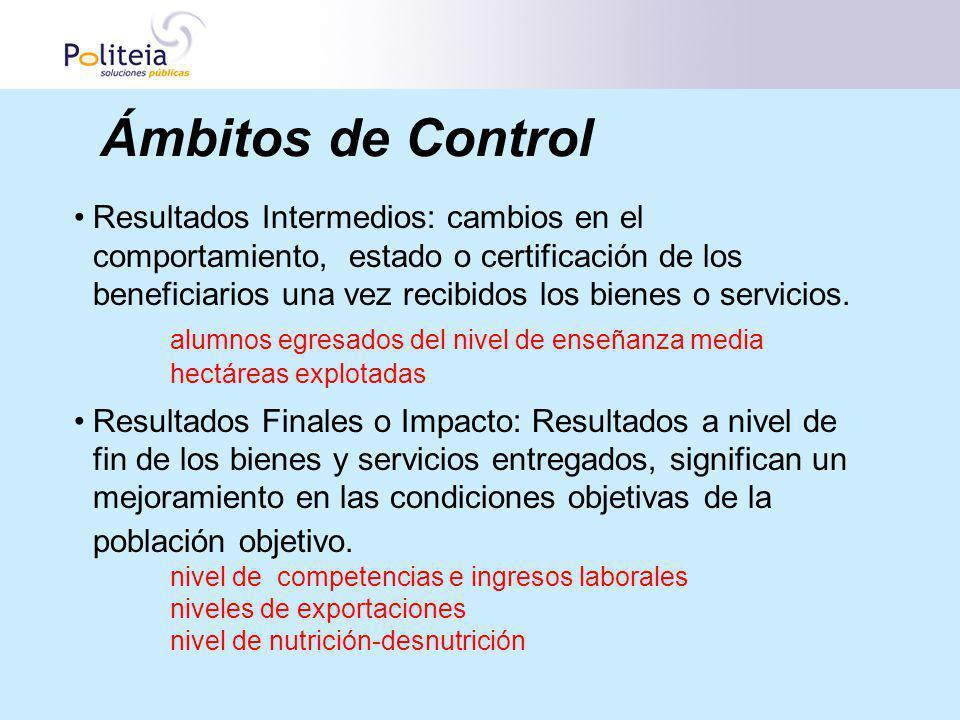 Ámbitos de Control Resultados Intermedios: cambios en el comportamiento, estado o certificación de los beneficiarios una vez recibidos los bienes o se