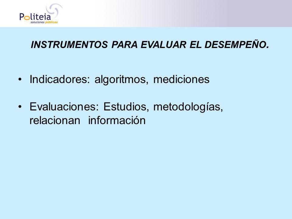 INSTRUMENTOS PARA EVALUAR EL DESEMPEÑO. Indicadores: algoritmos, mediciones Evaluaciones: Estudios, metodologías, relacionan información