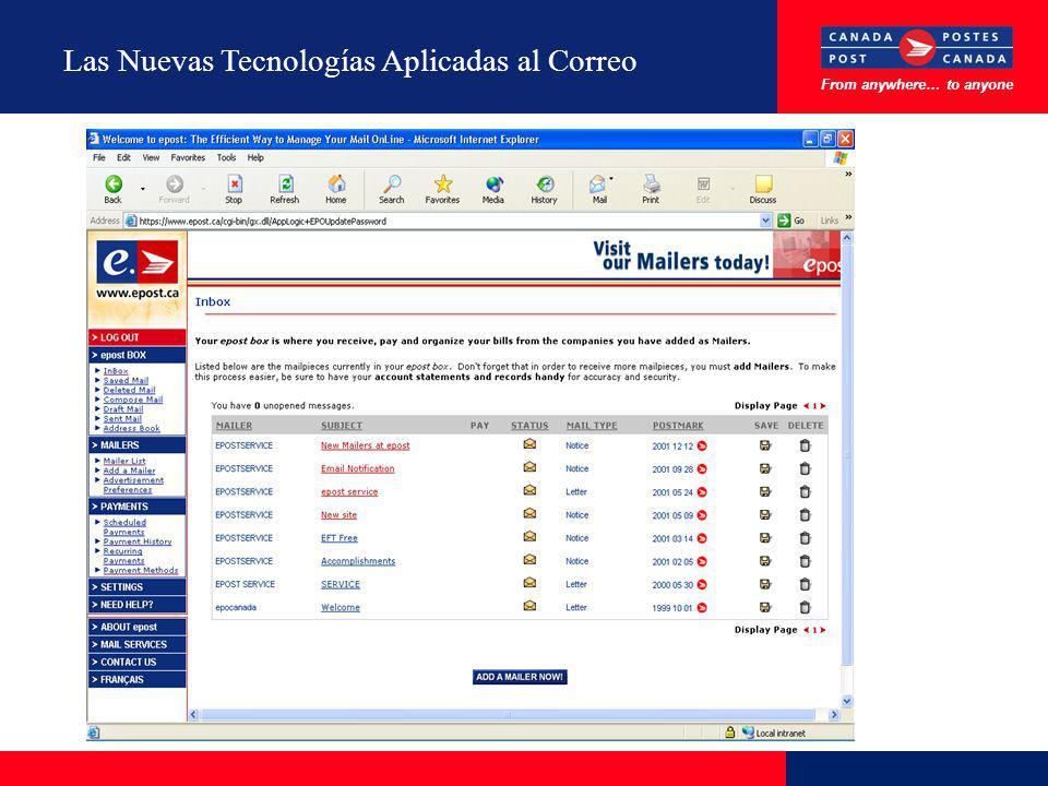 From anywhere… to anyone Las Nuevas Tecnologías Aplicadas al Correo