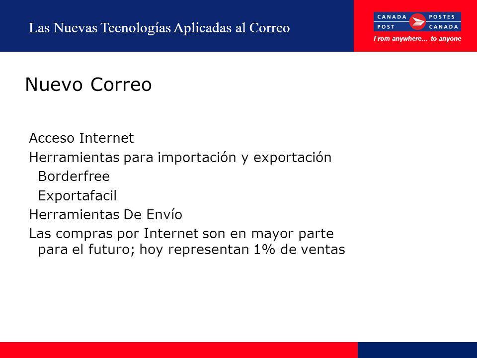 From anywhere… to anyone Las Nuevas Tecnologías Aplicadas al Correo Nuevo Correo Acceso Internet Herramientas para importación y exportación Borderfre