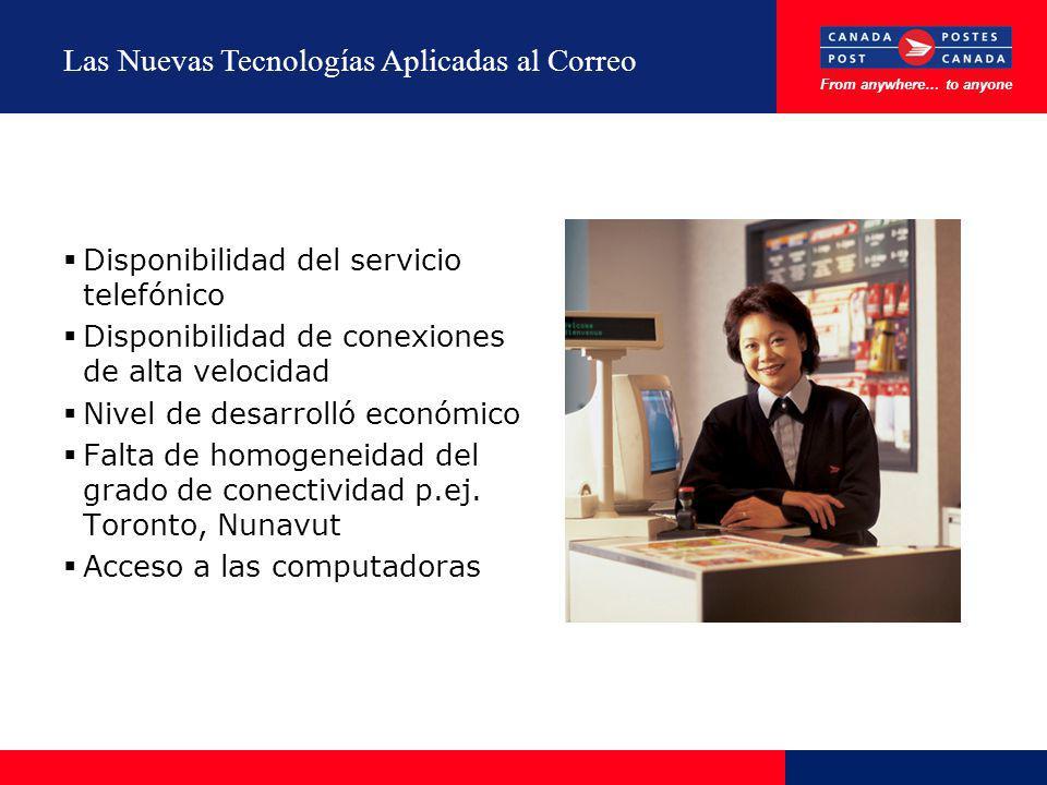 From anywhere… to anyone Las Nuevas Tecnologías Aplicadas al Correo Disponibilidad del servicio telefónico Disponibilidad de conexiones de alta veloci
