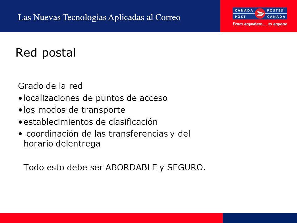 From anywhere… to anyone Las Nuevas Tecnologías Aplicadas al Correo Red postal Grado de la red localizaciones de puntos de acceso los modos de transpo