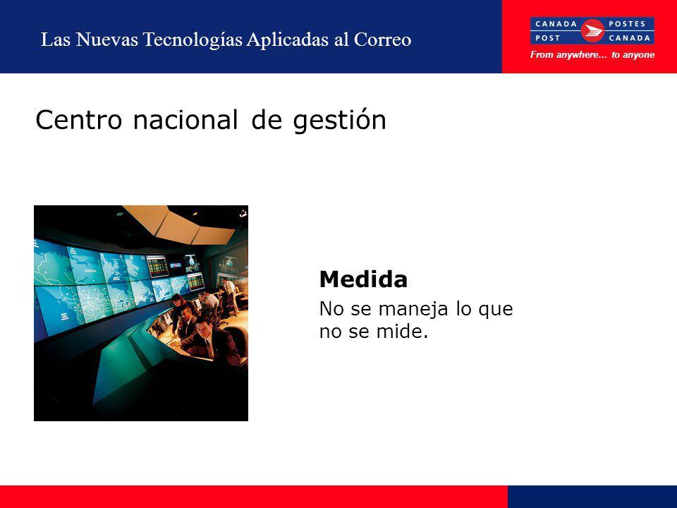 From anywhere… to anyone Las Nuevas Tecnologías Aplicadas al Correo Centro nacional de gestión Medida No se maneja lo que no se mide.