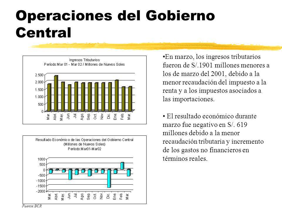 Operaciones del Gobierno Central En marzo, los ingresos tributarios fueron de S/.1901 millones menores a los de marzo del 2001, debido a la menor reca