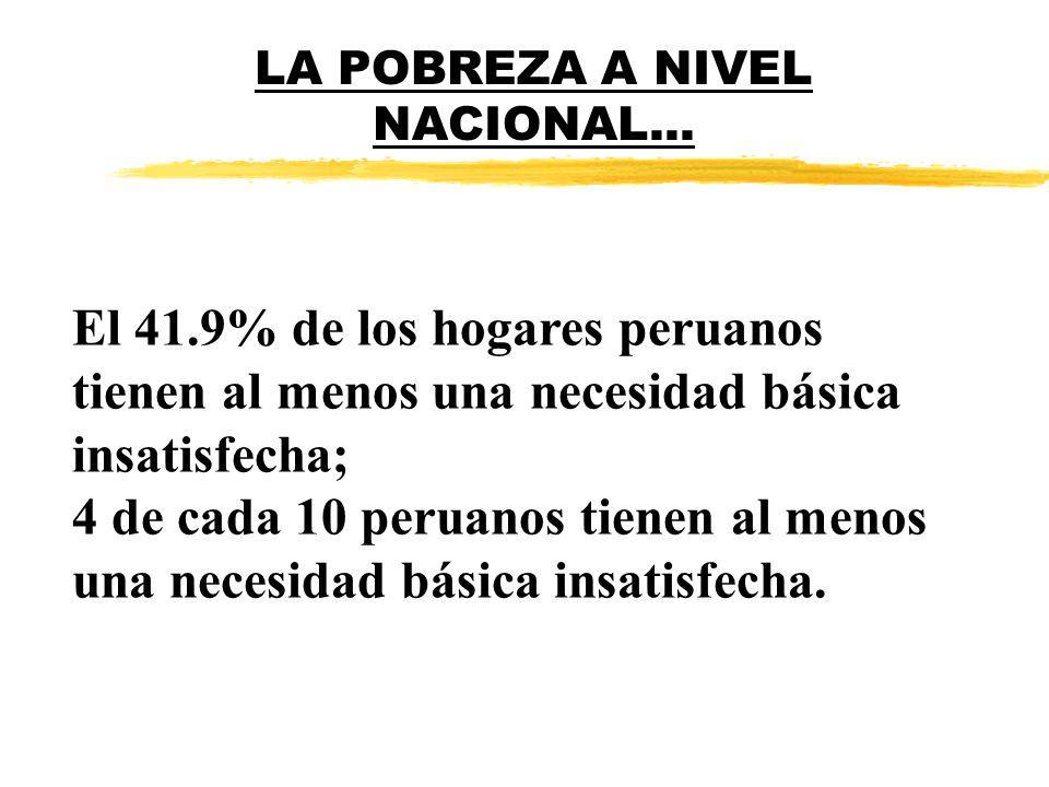 LA POBREZA A NIVEL NACIONAL... El 41.9% de los hogares peruanos tienen al menos una necesidad básica insatisfecha; 4 de cada 10 peruanos tienen al men