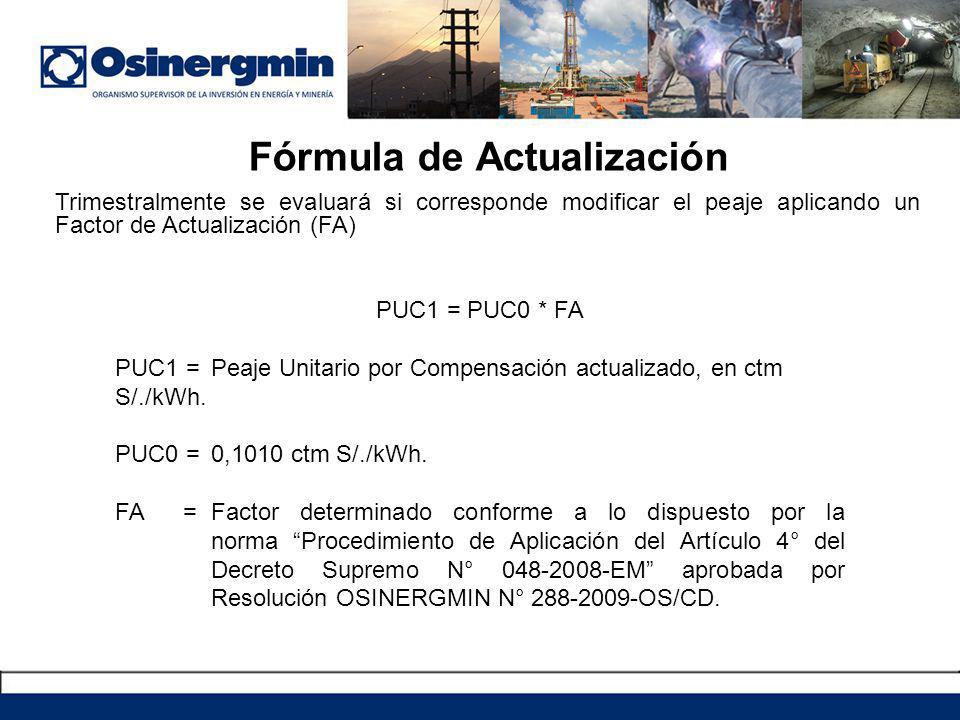 Fórmula de Actualización PUC1 = PUC0 * FA PUC1 =Peaje Unitario por Compensación actualizado, en ctm S/./kWh. PUC0 =0,1010 ctm S/./kWh. FA =Factor dete