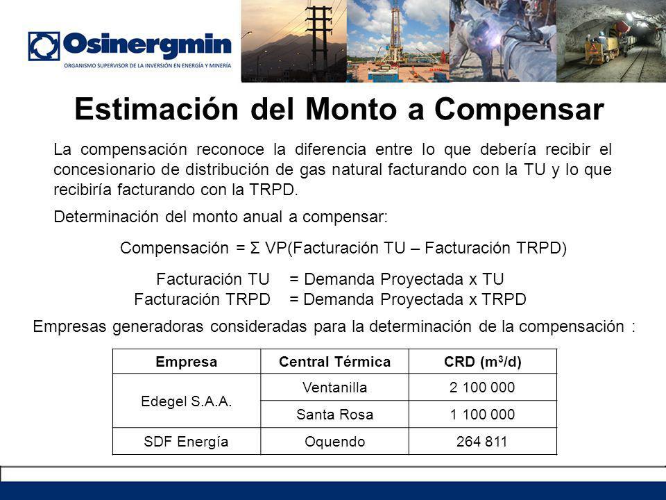 Estimación del Monto a Compensar ConceptoAjuste 2010Ajuste 2011 PPI172,7174,7 Tarifa de Red Principal de Distribución (US$/m 3 )0,00596670,0060353 Tarifa Única: La Tarifa Única (TU) se actualiza trimestralmente.
