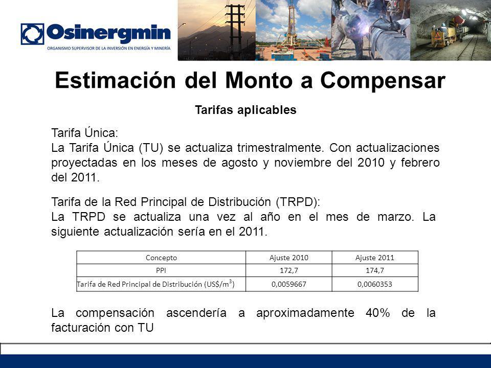 Estimación del Monto a Compensar ConceptoAjuste 2010Ajuste 2011 PPI172,7174,7 Tarifa de Red Principal de Distribución (US$/m 3 )0,00596670,0060353 Tar