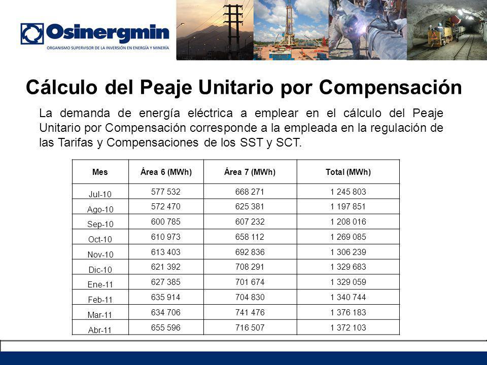 El Peaje Unitario por Compensación correspondiente al período 2010 – 2011 asciende a: 0,1010 ctm S/./kWh.