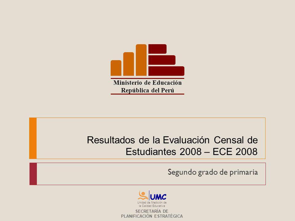 SPE Ministerio de Educación República del Perú ECE-2008 Diferencia de resultados ECE-2008 y ECE-2007 Comprensión de textos escritos Logro ECE-2008ECE-2007Diferencia EstatalNo EstatalEstatalNo Estatal EstatalNo Estatal %% Nivel 2 11,937,7 11,933,00,04,7* Nivel 1 52,953,8 53,557,8-0,6-4,0* < Nivel 1 35,18,5 34,69,20,5-0,7 Tipo de Gestión * Diferencia significativa al 5%