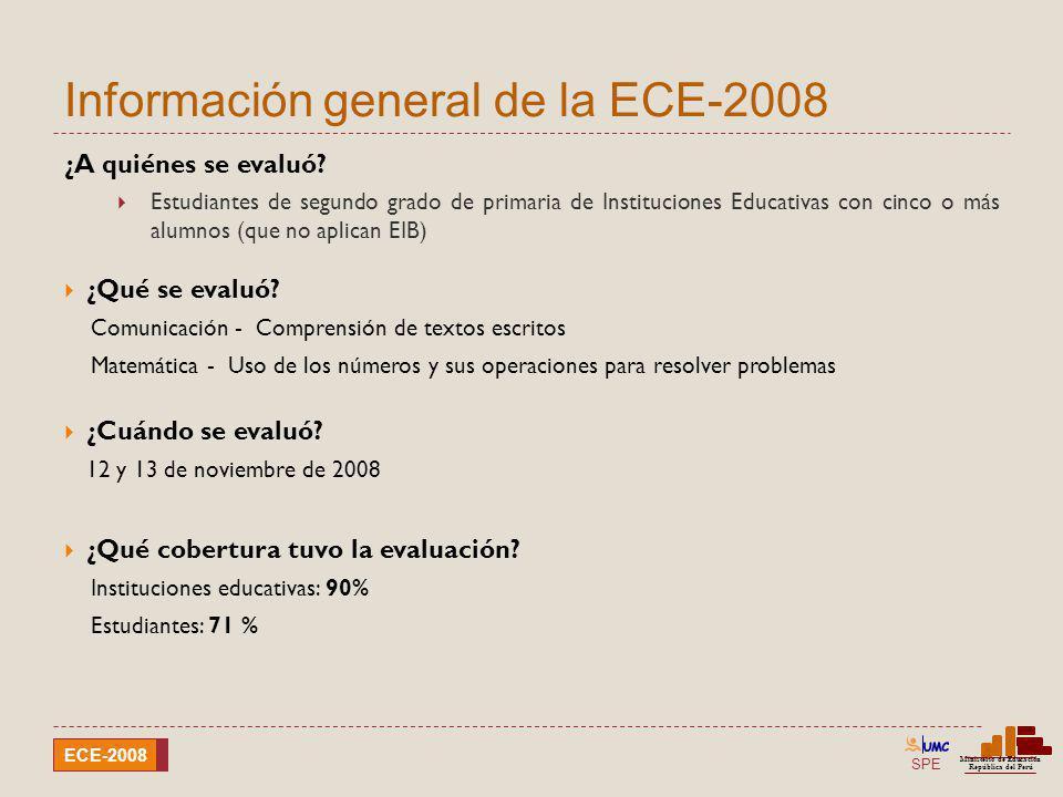 SPE Ministerio de Educación República del Perú ECE-2008 Comparación de resultados por región Comprensión de textos escritos ECE-2008ECE-2007 < Nivel 1Nivel 1Nivel 2< Nivel 1Nivel 1Nivel 2 Región* %%% AMAZONAS 33,955,410,736,153,99,9 ANCASH 39,947,912,236,751,312,0 APURÍMAC 58,935,16,049,941,98,2 AREQUIPA 11,955,133,011,657,131,3 CALLAO 12,661,226,210,964,424,7 CUSCO 35,653,510,941,048,410,6 HUÁNUCO 51,342,16,749,443,96,6 ICA** 16,262,721,117,664,517,9 *Ayacucho, Cajamarca, Huancavelica y Puno no tienen resultados por no haber alcanzado la cobertura requerida.