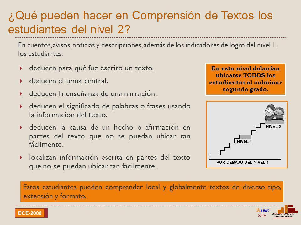 SPE Ministerio de Educación República del Perú ECE-2008 ¿Qué pueden hacer en Comprensión de Textos los estudiantes del nivel 2? En este nivel deberían