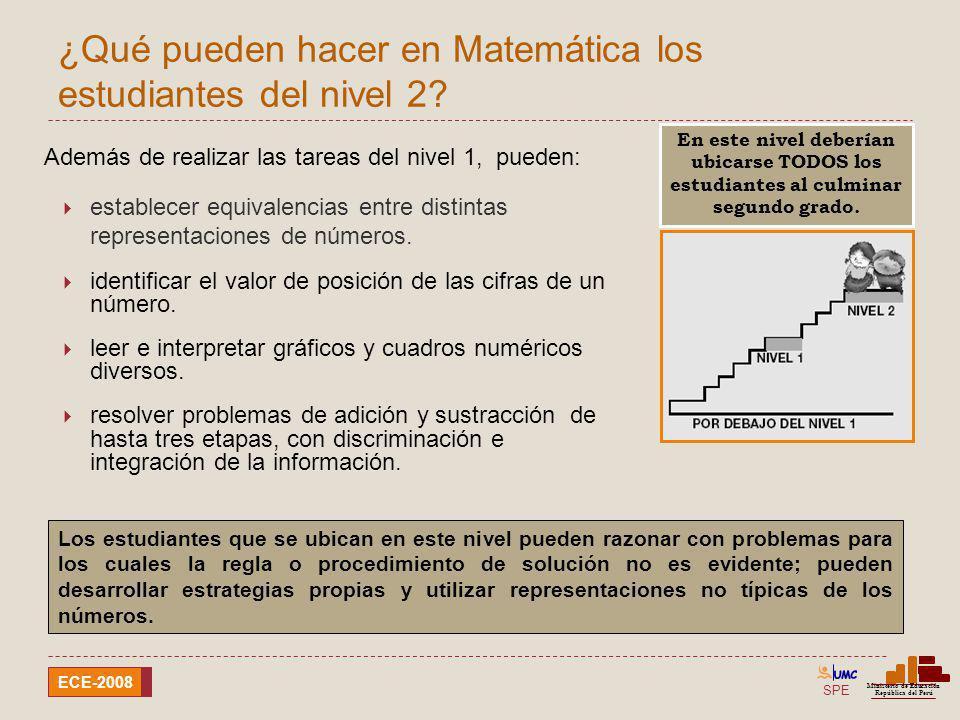SPE Ministerio de Educación República del Perú ECE-2008 ¿Qué pueden hacer en Matemática los estudiantes del nivel 2? Además de realizar las tareas del