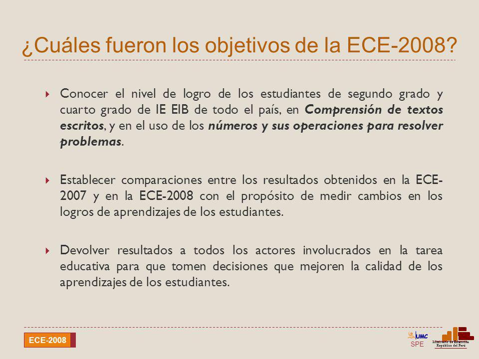 SPE Ministerio de Educación República del Perú ECE-2008 Comparación de resultados por región Comprensión de textos escritos ECE-2008ECE-2007 < Nivel 1Nivel 1Nivel 2< Nivel 1Nivel 1Nivel 2 Región* %%% JUNÍN 26,756,217,127,056,316,7 LA LIBERTAD 28,056,615,428,056,615,4 LAMBAYEQUE 25,056,918,121,158,820,0 LIMA METROPOLITANA 12,459,428,210,762,726,6 LIMA PROVINCIAS 22,361,016,722,261,216,7 LORETO 70,027,92,166,529,93,7 MADRE DE DIOS 31,258,410,432,958,48,7 MOQUEGUA 11,359,229,511,359,928,8 *Ayacucho, Cajamarca, Huancavelica y Puno no tienen resultados por no haber alcanzado la cobertura requerida.