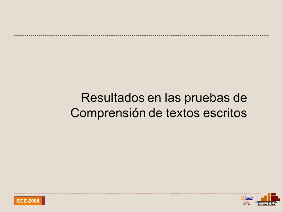 SPE Ministerio de Educación República del Perú ECE-2008 Diferencia de resultados ECE-2008 y ECE-2007 Comprensión de textos escritos Logro ECE - 2008ECE - 2007Diferencia %% Nivel 2 16,915,91,0* Nivel 1 53,154,3-1,2* < Nivel 1 30,029,80,2 Nivel Nacional * Diferencia significativa al 5%