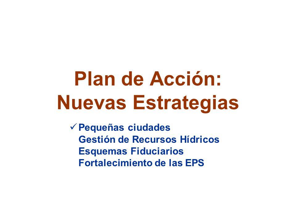 Plan de Acción: Nuevas Estrategias Pequeñas ciudades Gestión de Recursos Hídricos Esquemas Fiduciarios Fortalecimiento de las EPS