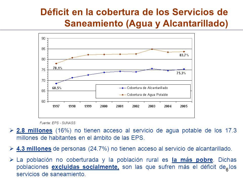 6 Déficit en la cobertura de los Servicios de Saneamiento (Agua y Alcantarillado) 2.8 millones (16%) no tienen acceso al servicio de agua potable de l