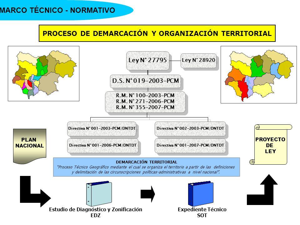 PROCESO DE DEMARCACIÓN Y ORGANIZACIÓN TERRITORIAL DEMARCACIÓN TERRITORIAL Proceso Técnico Geográfico mediante el cual se organiza el territorio a part
