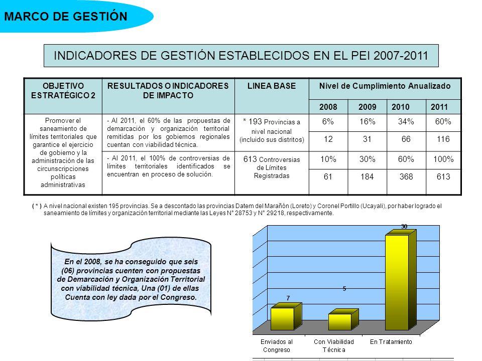 OBJETIVO ESTRATÉGICO 2 RESULTADOS O INDICADORES DE IMPACTO LINEA BASENivel de Cumplimiento Anualizado 2008200920102011 Promover el saneamiento de lími