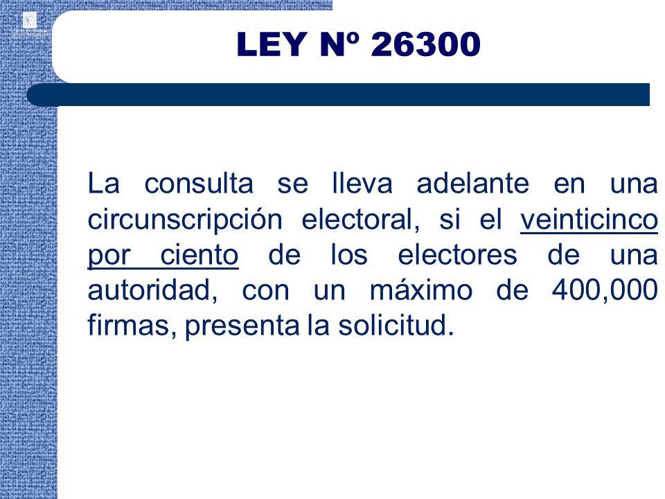 La consulta se lleva adelante en una circunscripción electoral, si el veinticinco por ciento de los electores de una autoridad, con un máximo de 400,000 firmas, presenta la solicitud.