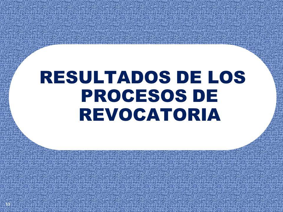 RESULTADOS DE LOS PROCESOS DE REVOCATORIA 13