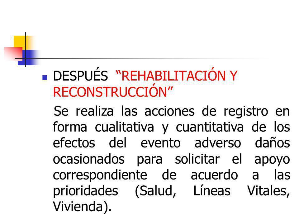 DESPUÉS REHABILITACIÓN Y RECONSTRUCCIÓN Se realiza las acciones de registro en forma cualitativa y cuantitativa de los efectos del evento adverso daño