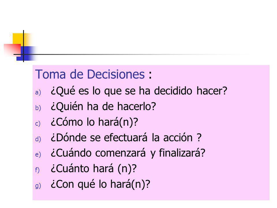 Toma de Decisiones : a) ¿Qué es lo que se ha decidido hacer? b) ¿Quién ha de hacerlo? c) ¿Cómo lo hará(n)? d) ¿Dónde se efectuará la acción ? e) ¿Cuán