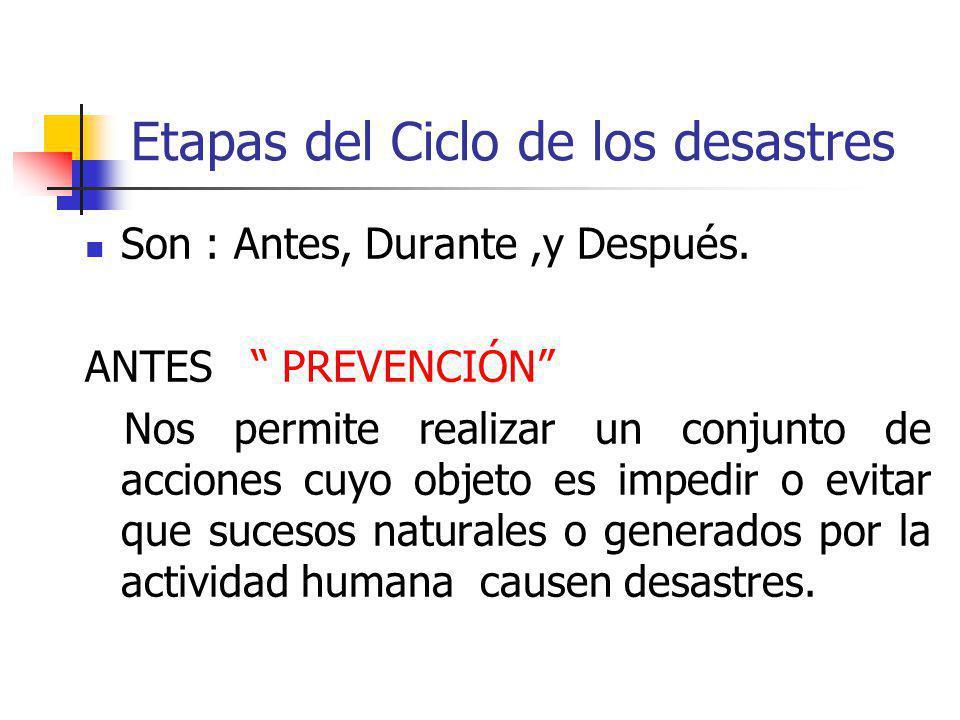 Etapas del Ciclo de los desastres Son : Antes, Durante,y Después. ANTES PREVENCIÓN Nos permite realizar un conjunto de acciones cuyo objeto es impedir