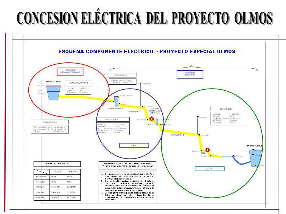 Central Hidroeléctrica N° 01 Conmutador N° 01.