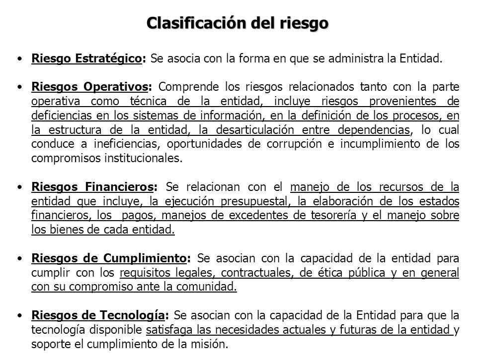 Clasificación del riesgo Riesgo Estratégico: Se asocia con la forma en que se administra la Entidad.