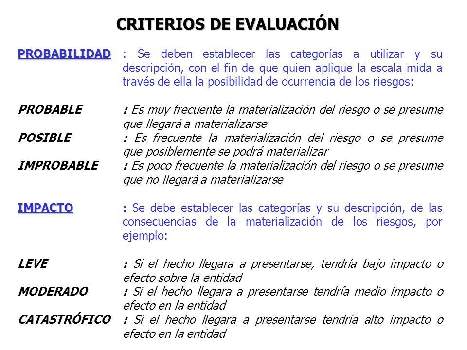 PROBABILIDAD PROBABILIDAD: Se deben establecer las categorías a utilizar y su descripción, con el fin de que quien aplique la escala mida a través de