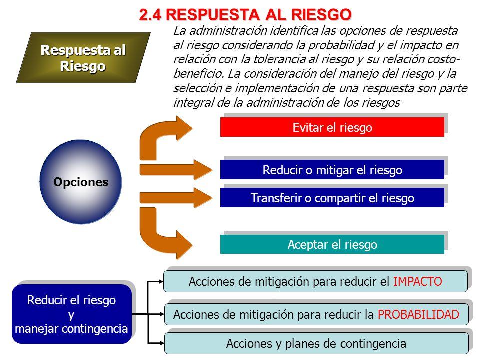 Respuesta al Riesgo La administración identifica las opciones de respuesta al riesgo considerando la probabilidad y el impacto en relación con la tolerancia al riesgo y su relación costo- beneficio.