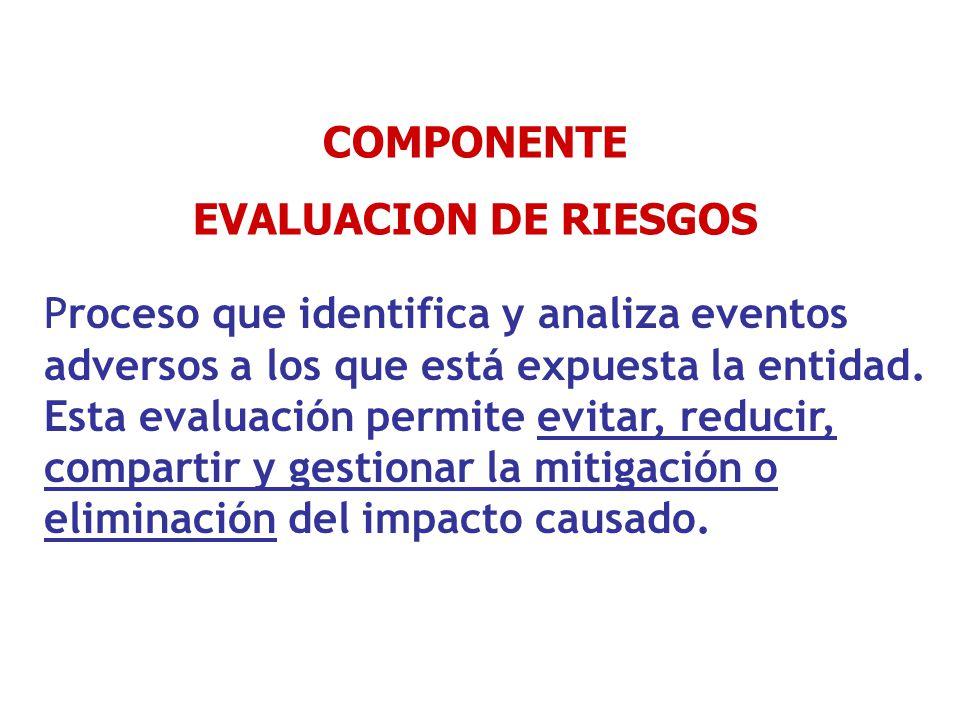 COMPONENTE EVALUACION DE RIESGOS Proceso que identifica y analiza eventos adversos a los que está expuesta la entidad. Esta evaluación permite evitar,