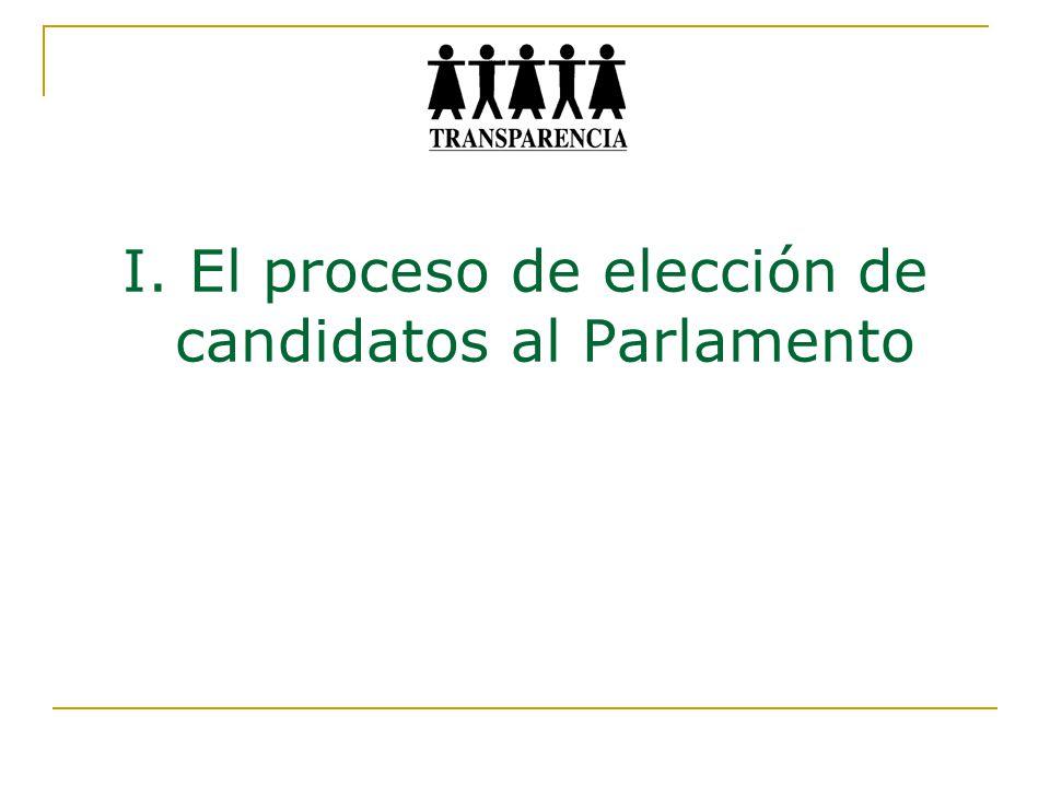 I. El proceso de elección de candidatos al Parlamento