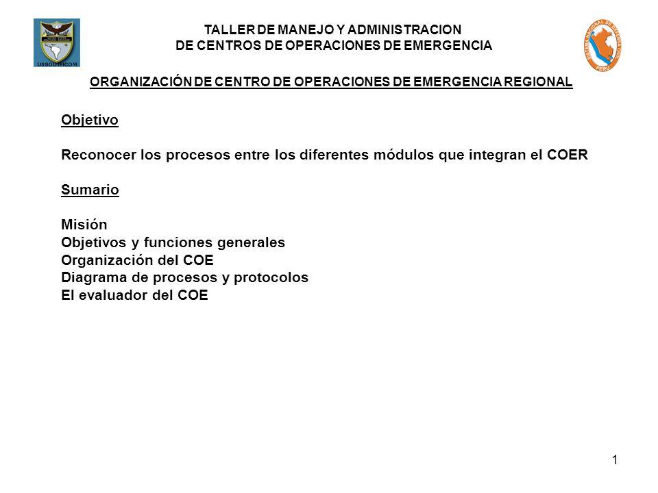 TALLER DE MANEJO Y ADMINISTRACION DE CENTROS DE OPERACIONES DE EMERGENCIA 1 ORGANIZACIÓN DE CENTRO DE OPERACIONES DE EMERGENCIA REGIONAL Objetivo Reco