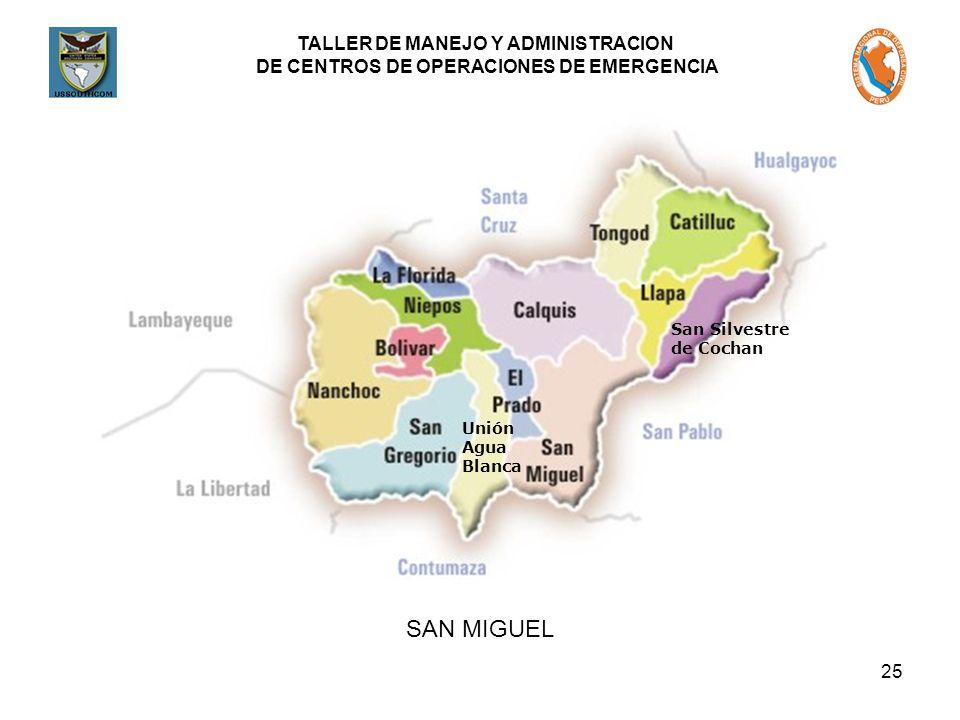 TALLER DE MANEJO Y ADMINISTRACION DE CENTROS DE OPERACIONES DE EMERGENCIA 25 SAN MIGUEL San Silvestre de Cochan Unión Agua Blanca
