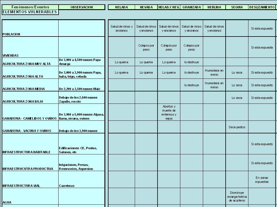 TALLER DE MANEJO Y ADMINISTRACION DE CENTROS DE OPERACIONES DE EMERGENCIA 39