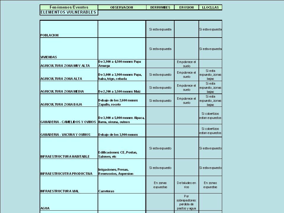 TALLER DE MANEJO Y ADMINISTRACION DE CENTROS DE OPERACIONES DE EMERGENCIA 40