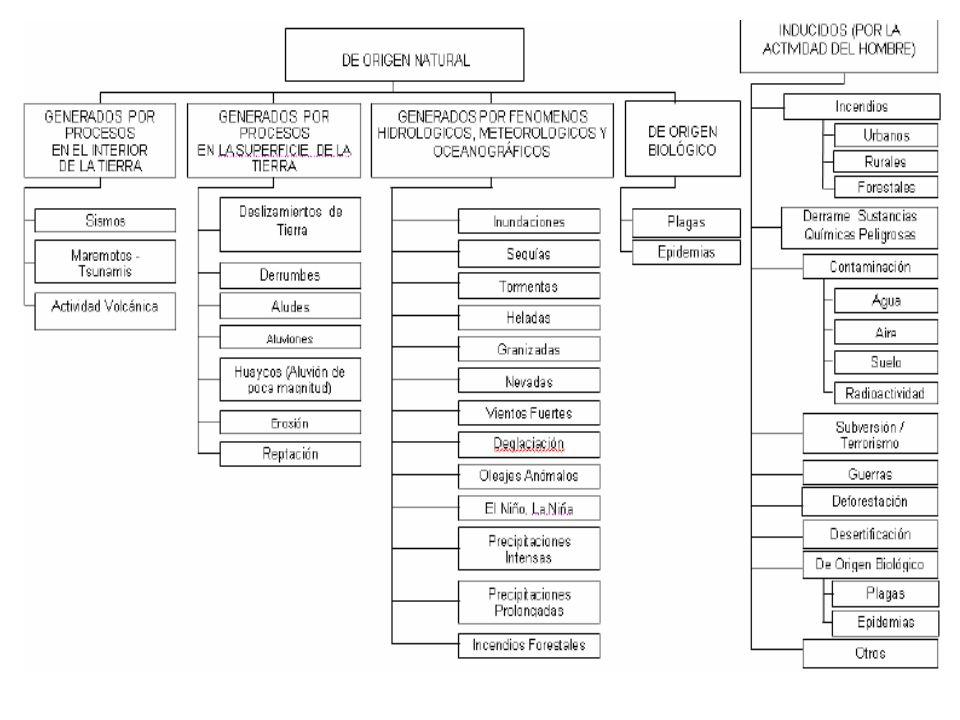TALLER DE MANEJO Y ADMINISTRACION DE CENTROS DE OPERACIONES DE EMERGENCIA 44