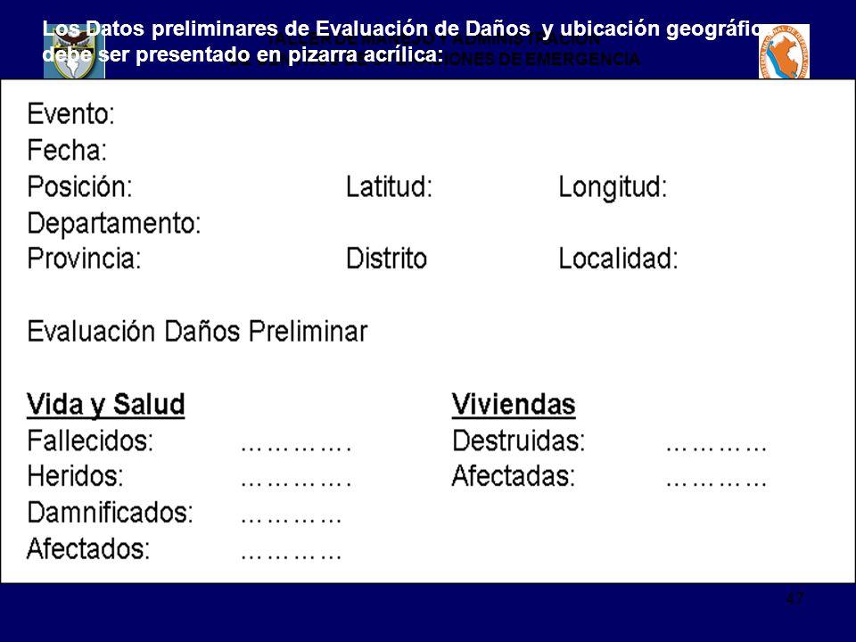 TALLER DE MANEJO Y ADMINISTRACION DE CENTROS DE OPERACIONES DE EMERGENCIA 47 Los Datos preliminares de Evaluación de Daños y ubicación geográfica debe ser presentado en pizarra acrílica:
