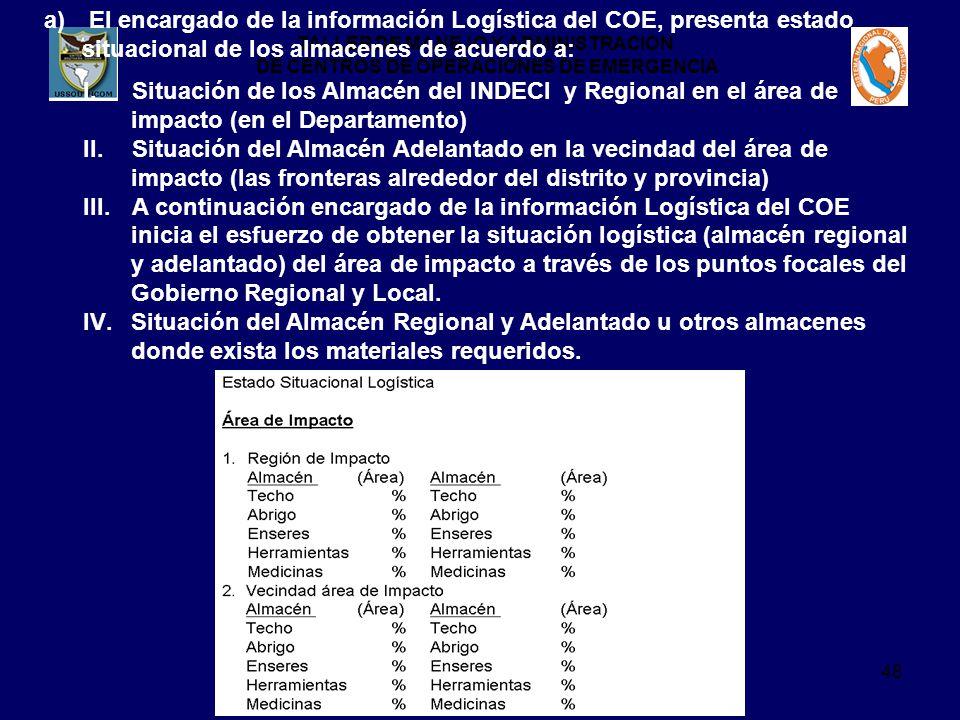 TALLER DE MANEJO Y ADMINISTRACION DE CENTROS DE OPERACIONES DE EMERGENCIA 48 a) El encargado de la información Logística del COE, presenta estado situ