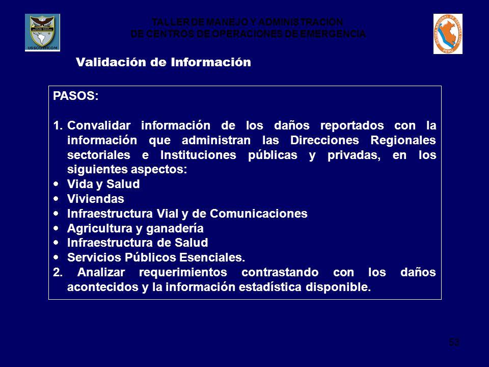 TALLER DE MANEJO Y ADMINISTRACION DE CENTROS DE OPERACIONES DE EMERGENCIA 53 Validación de Información PASOS: 1.Convalidar información de los daños re