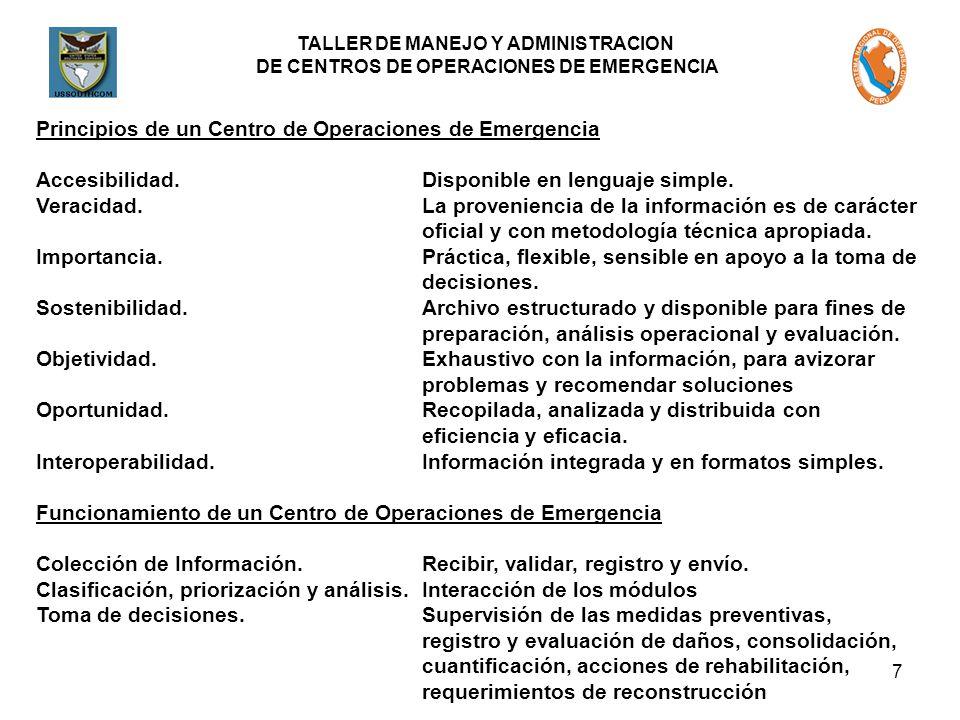 TALLER DE MANEJO Y ADMINISTRACION DE CENTROS DE OPERACIONES DE EMERGENCIA 7 Principios de un Centro de Operaciones de Emergencia Accesibilidad. Dispon